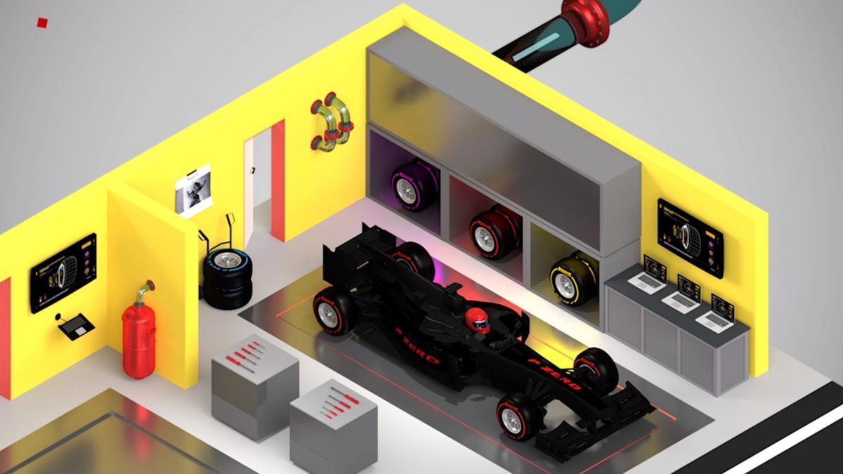 Formula One: new tyre regulations